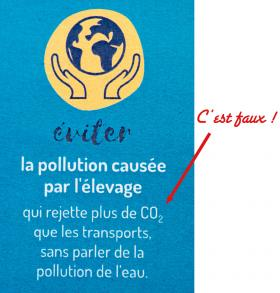 Plaquette affirmant que l'élevage rejette plus de CO2 que les transports